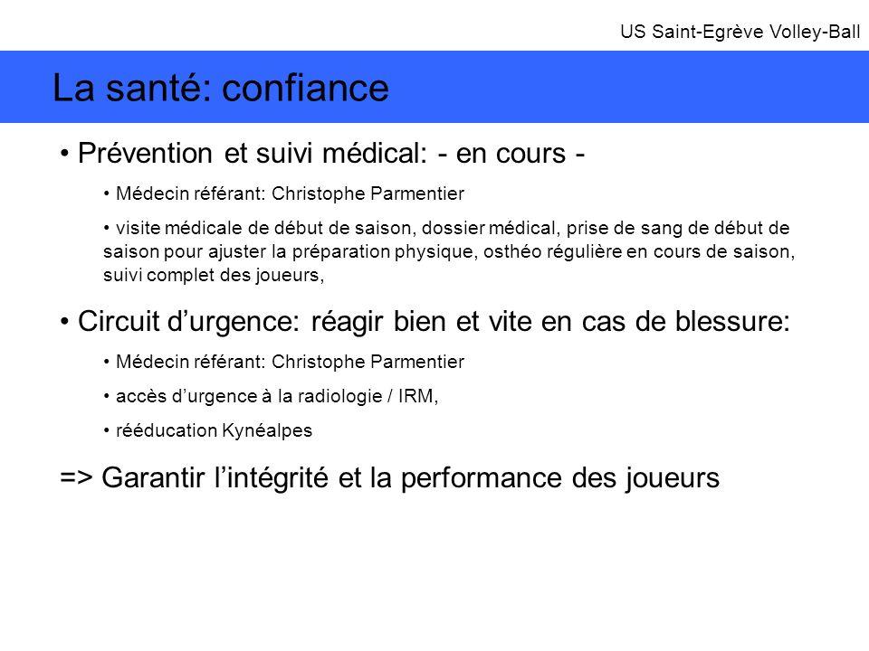La santé: confiance Prévention et suivi médical: - en cours - Médecin référant: Christophe Parmentier visite médicale de début de saison, dossier médi