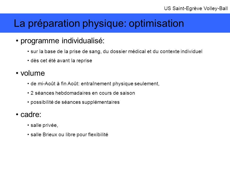 La préparation physique: optimisation programme individualisé: sur la base de la prise de sang, du dossier médical et du contexte individuel dès cet é