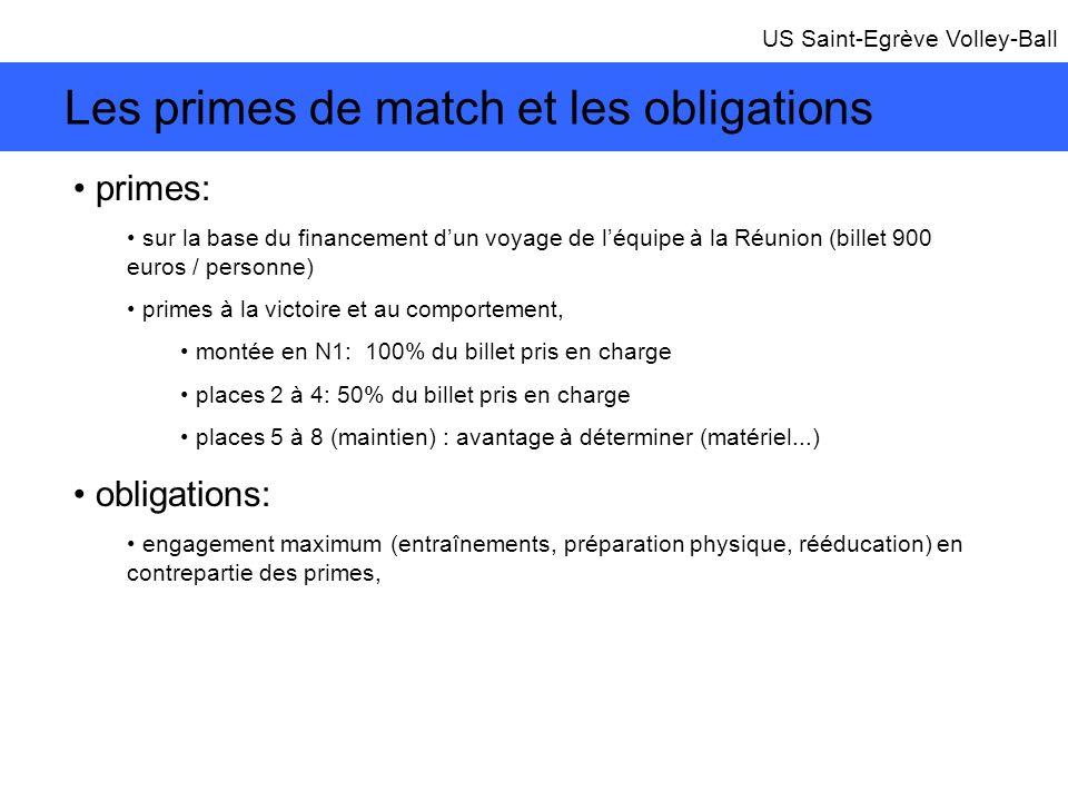 Les primes de match et les obligations primes: sur la base du financement dun voyage de léquipe à la Réunion (billet 900 euros / personne) primes à la