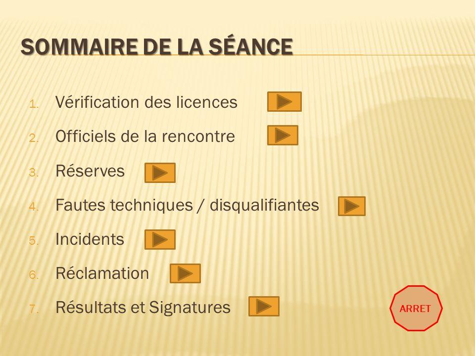 SOMMAIRE DE LA SÉANCE 1.Vérification des licences 2.