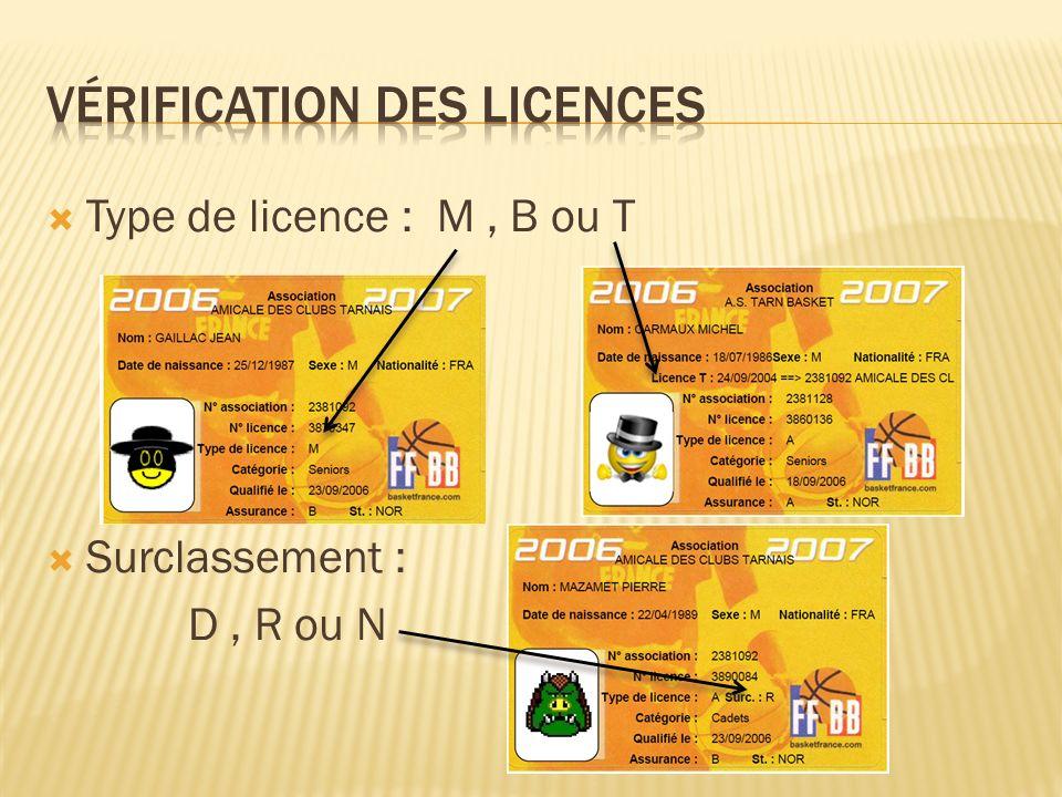 Type de licence : M, B ou T Surclassement : D, R ou N