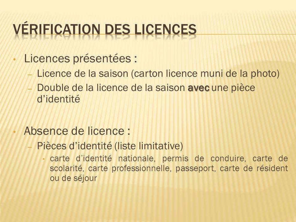 Licences présentées : – Licence de la saison (carton licence muni de la photo) avec – Double de la licence de la saison avec une pièce didentité Absence de licence : – Pièces didentité (liste limitative) carte didentité nationale, permis de conduire, carte de scolarité, carte professionnelle, passeport, carte de résident ou de séjour