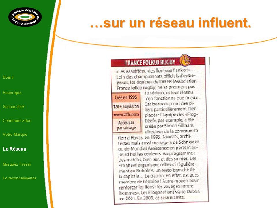 …sur un réseau influent. Board Historique Saison 2007 Communication Votre Marque Le Réseau Marquez l'essai La reconnaissance