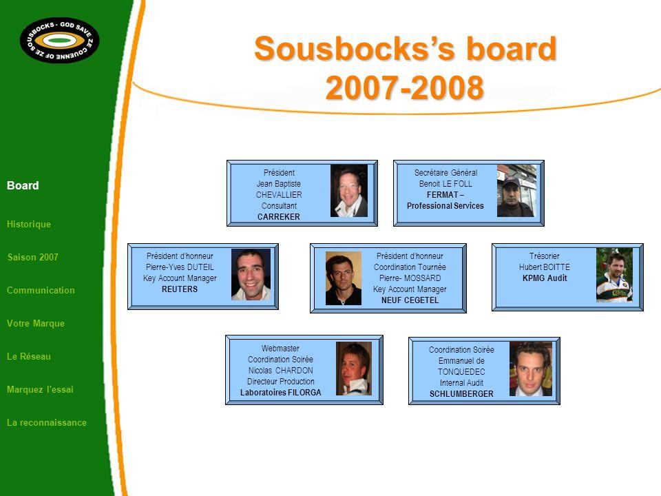 Président Jean Baptiste CHEVALLIER Consultant CARREKER Sousbockss board 2007-2008 Board Historique Saison 2007 Communication Votre Marque Le Réseau Ma
