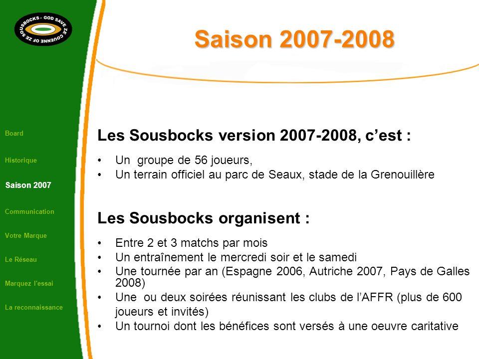 Saison 2007-2008 Les Sousbocks version 2007-2008, cest : Un groupe de 56 joueurs, Un terrain officiel au parc de Seaux, stade de la Grenouillère Les S