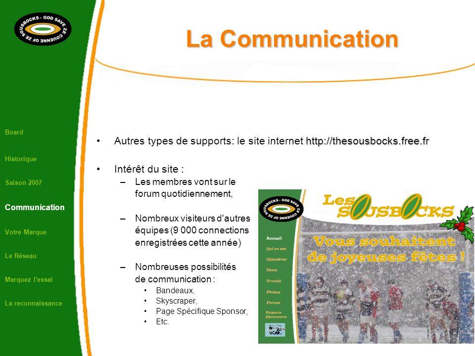 La Communication http://thesousbocks.free.frAutres types de supports: le site internet http://thesousbocks.free.fr Intérêt du site : –Les membres vont