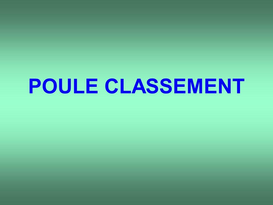 POULE CLASSEMENT