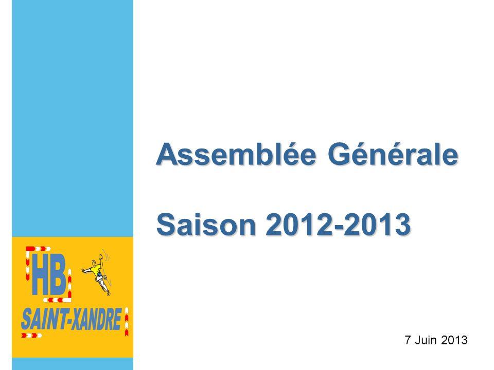 Assemblée Générale Saison 2012-2013 Assemblée Générale Saison 2012-2013 7 Juin 2013