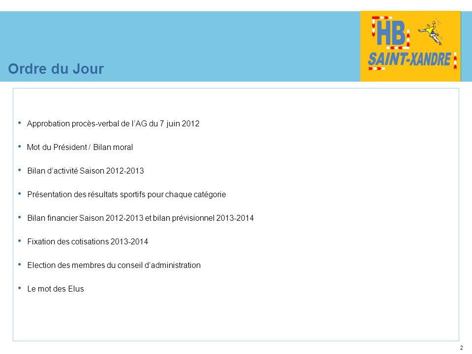 2 Ordre du Jour Approbation procès-verbal de lAG du 7 juin 2012 Mot du Président / Bilan moral Bilan dactivité Saison 2012-2013 Présentation des résul