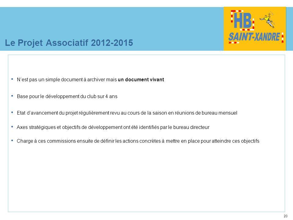 20 Le Projet Associatif 2012-2015 Nest pas un simple document à archiver mais un document vivant Base pour le développement du club sur 4 ans Etat dav