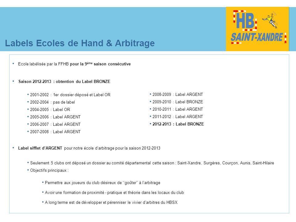 Labels Ecoles de Hand & Arbitrage Ecole labélisée par la FFHB pour la 9 ème saison consécutive Saison 2012-2013 : obtention du Label BRONZE 2001-2002