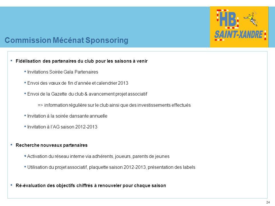 24 Commission Mécénat Sponsoring Fidélisation des partenaires du club pour les saisons à venir Invitations Soirée Gala Partenaires Envoi des vœux de f