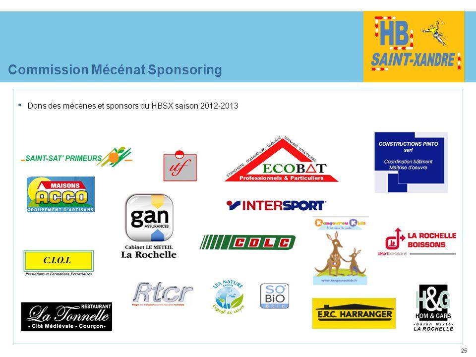 Dons des mécènes et sponsors du HBSX saison 2012-2013 25 Commission Mécénat Sponsoring