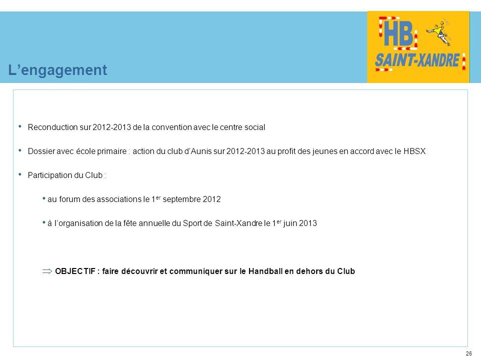 26 Lengagement Reconduction sur 2012-2013 de la convention avec le centre social Dossier avec école primaire : action du club dAunis sur 2012-2013 au