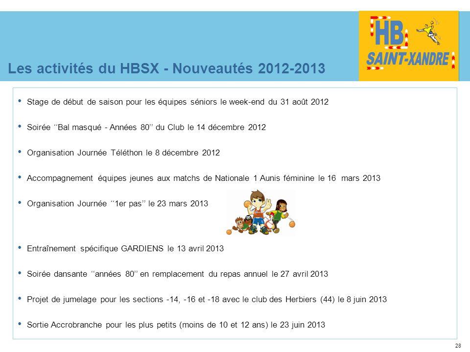 28 Les activités du HBSX - Nouveautés 2012-2013 Stage de début de saison pour les équipes séniors le week-end du 31 août 2012 Soirée Bal masqué - Anné