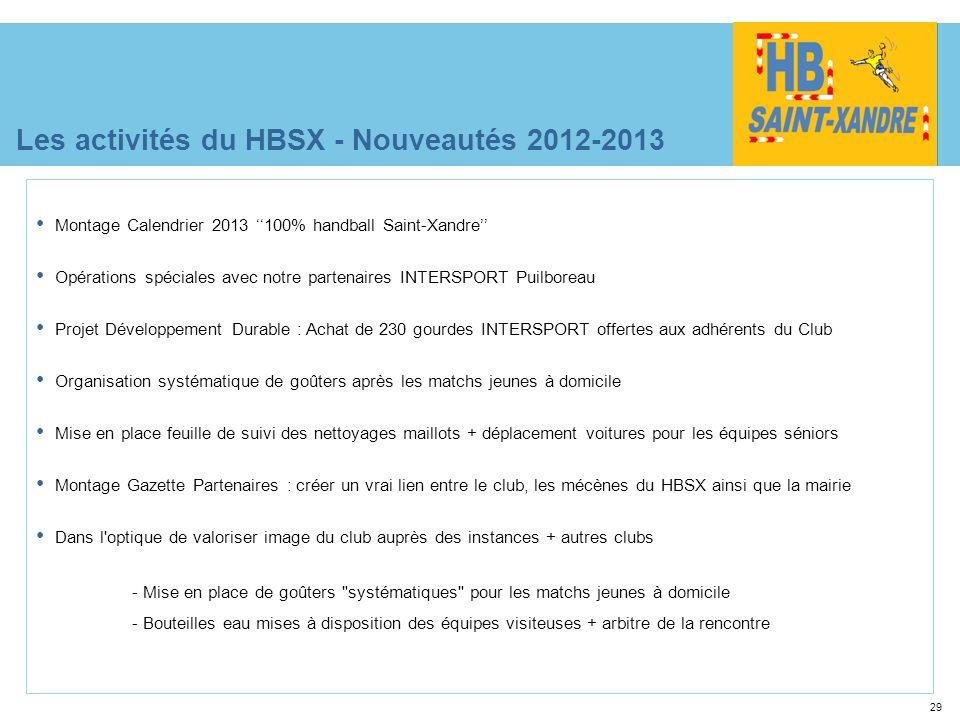 29 Les activités du HBSX - Nouveautés 2012-2013 Montage Calendrier 2013 100% handball Saint-Xandre Opérations spéciales avec notre partenaires INTERSP