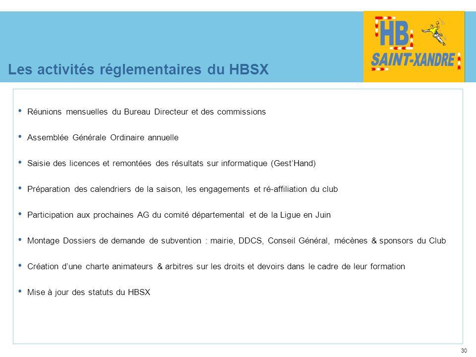 30 Les activités réglementaires du HBSX Réunions mensuelles du Bureau Directeur et des commissions Assemblée Générale Ordinaire annuelle Saisie des li