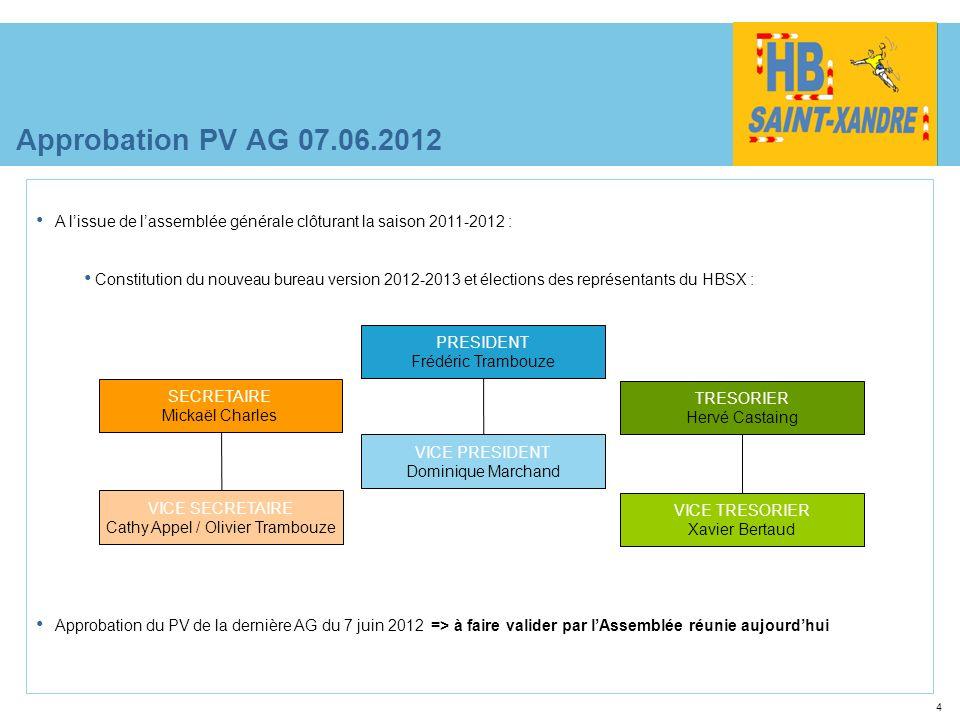 4 Approbation PV AG 07.06.2012 A lissue de lassemblée générale clôturant la saison 2011-2012 : Constitution du nouveau bureau version 2012-2013 et éle