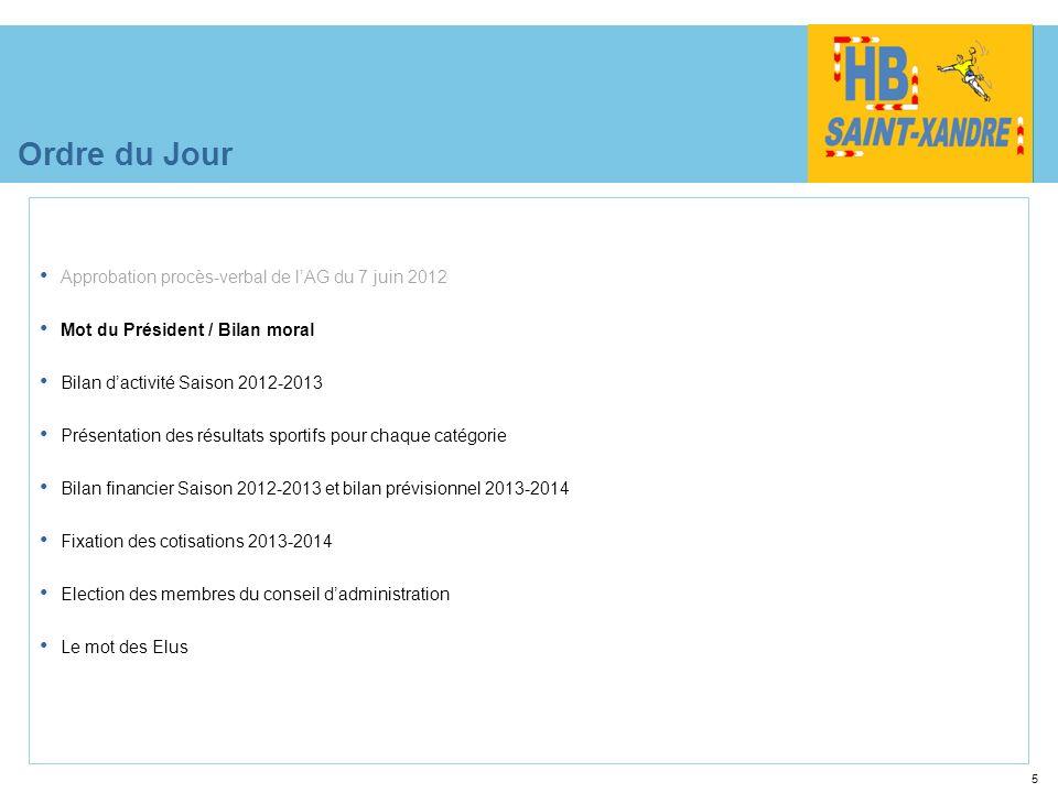 5 Ordre du Jour Approbation procès-verbal de lAG du 7 juin 2012 Mot du Président / Bilan moral Bilan dactivité Saison 2012-2013 Présentation des résul