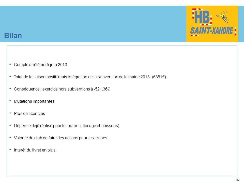 50 Bilan Compte arrêté au 5 juin 2013 Total de la saison positif mais intégration de la subvention de la mairie 2013 (6351) Conséquence : exercice hor
