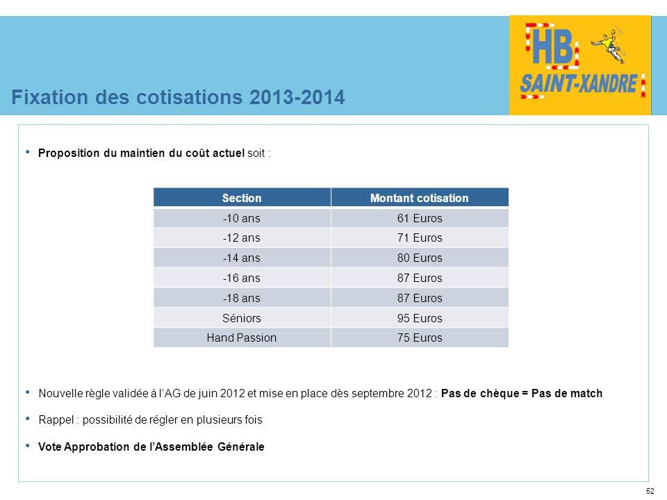 52 Fixation des cotisations 2013-2014 Proposition du maintien du coût actuel soit : Nouvelle règle validée à lAG de juin 2012 et mise en place dès sep