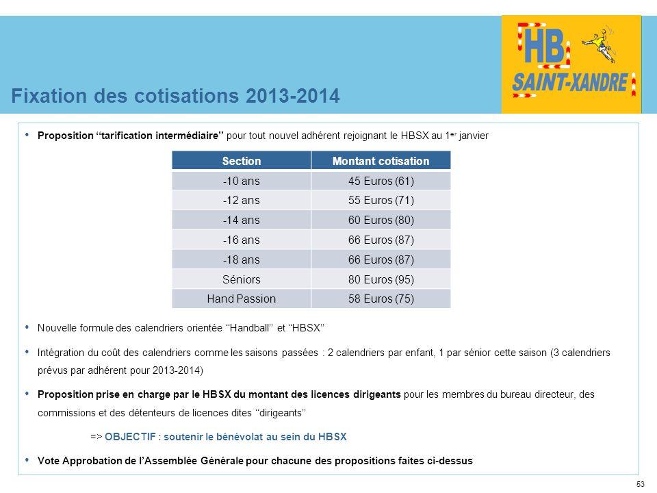 53 Fixation des cotisations 2013-2014 Proposition tarification intermédiaire pour tout nouvel adhérent rejoignant le HBSX au 1 er janvier Nouvelle for