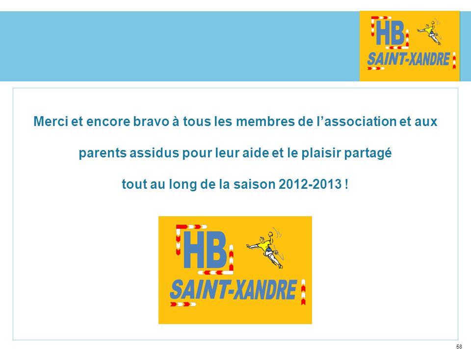 58 Merci et encore bravo à tous les membres de lassociation et aux parents assidus pour leur aide et le plaisir partagé tout au long de la saison 2012-2013 !