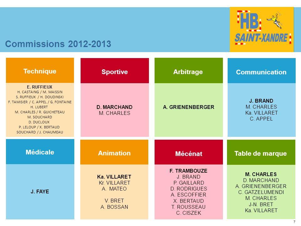 18 Nos effectifs - Saison 2012-2013