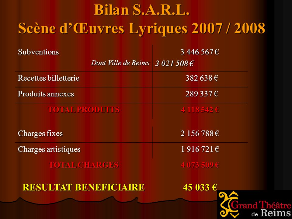 Bilan S.A.R.L.