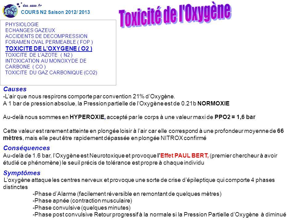 dsc.asso.fr COURS N2 Saison 2012/ 2013 Causes -Lair que nous respirons comporte par convention 21% dOxygène. A 1 bar de pression absolue, la Pression