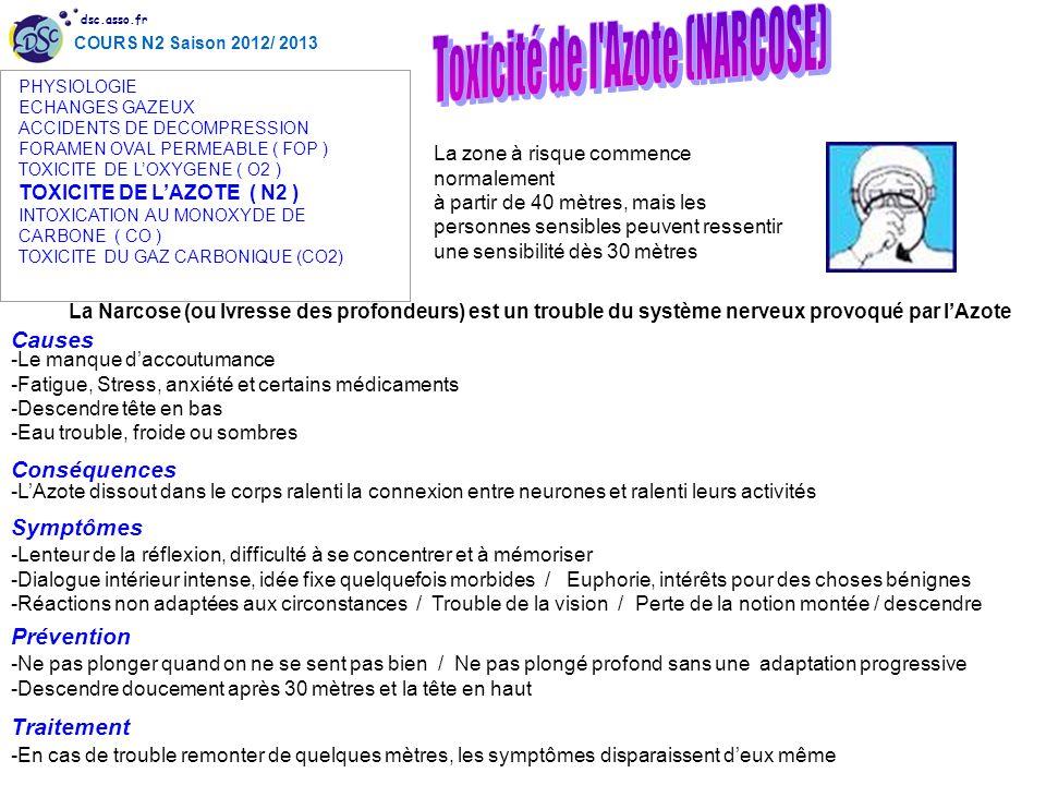 dsc.asso.fr COURS N2 Saison 2012/ 2013 La zone à risque commence normalement à partir de 40 mètres, mais les personnes sensibles peuvent ressentir une