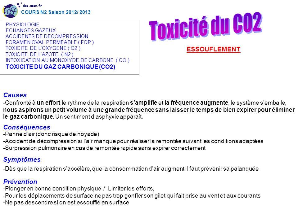 dsc.asso.fr COURS N2 Saison 2012/ 2013 PHYSIOLOGIE ECHANGES GAZEUX ACCIDENTS DE DECOMPRESSION FORAMEN OVAL PERMEABLE ( FOP ) TOXICITE DE LOXYGENE ( O2