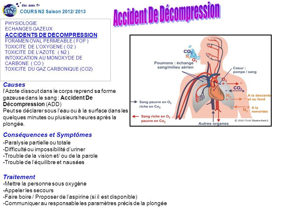 dsc.asso.fr COURS N2 Saison 2012/ 2013 lAzote dissout dans le corps reprend sa forme gazeuse dans le sang : Accident De Décompression (ADD) Peut se dé