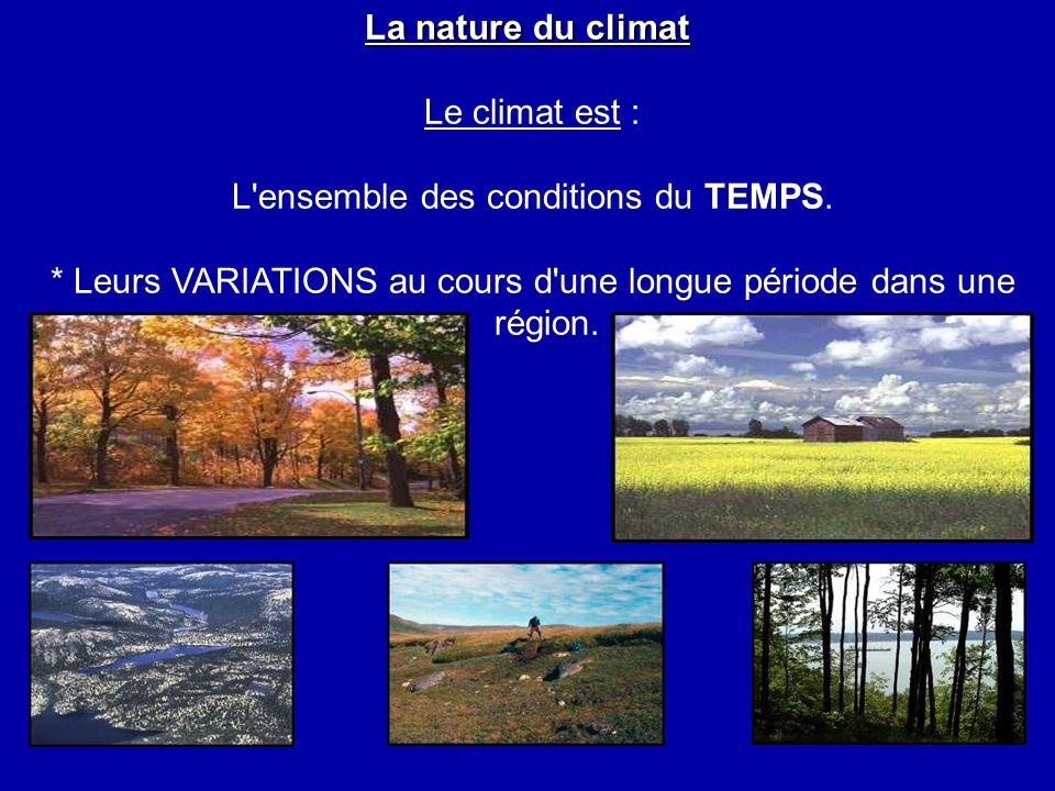 La nature du climat Le climat est : L'ensemble des conditions du TEMPS. * Leurs VARIATIONS au cours d'une longue période dans une région.