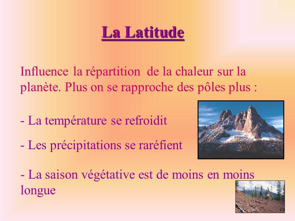 La Latitude Influence la répartition de la chaleur sur la planète. Plus on se rapproche des pôles plus : - La température se refroidit - Les précipita