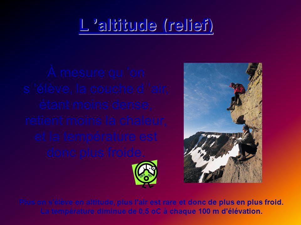 L altitude (relief) À mesure qu on s élève, la couche d air, étant moins dense, retient moins la chaleur, et la température est donc plus froide. Plus