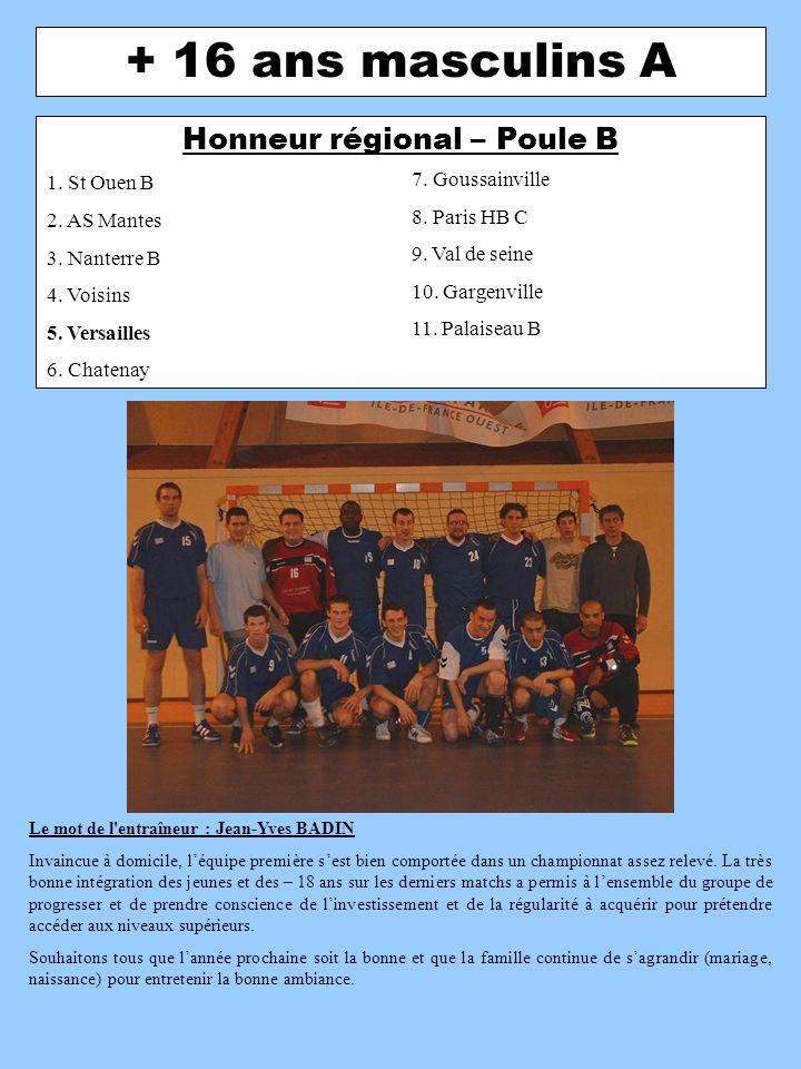 + 16 ans masculins A Honneur régional – Poule B 1. St Ouen B 2. AS Mantes 3. Nanterre B 4. Voisins 5. Versailles 6. Chatenay 7. Goussainville 8. Paris