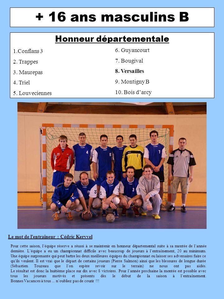 + 16 ans masculins B Honneur départementale 1.Conflans 3 2. Trappes 3. Maurepas 4. Triel 5. Louveciennes 6. Guyancourt 7. Bougival 8. Versailles 9. Mo