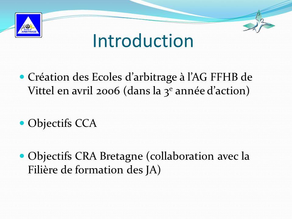 Introduction Création des Ecoles darbitrage à lAG FFHB de Vittel en avril 2006 (dans la 3 e année daction) Objectifs CCA Objectifs CRA Bretagne (collaboration avec la Filière de formation des JA)
