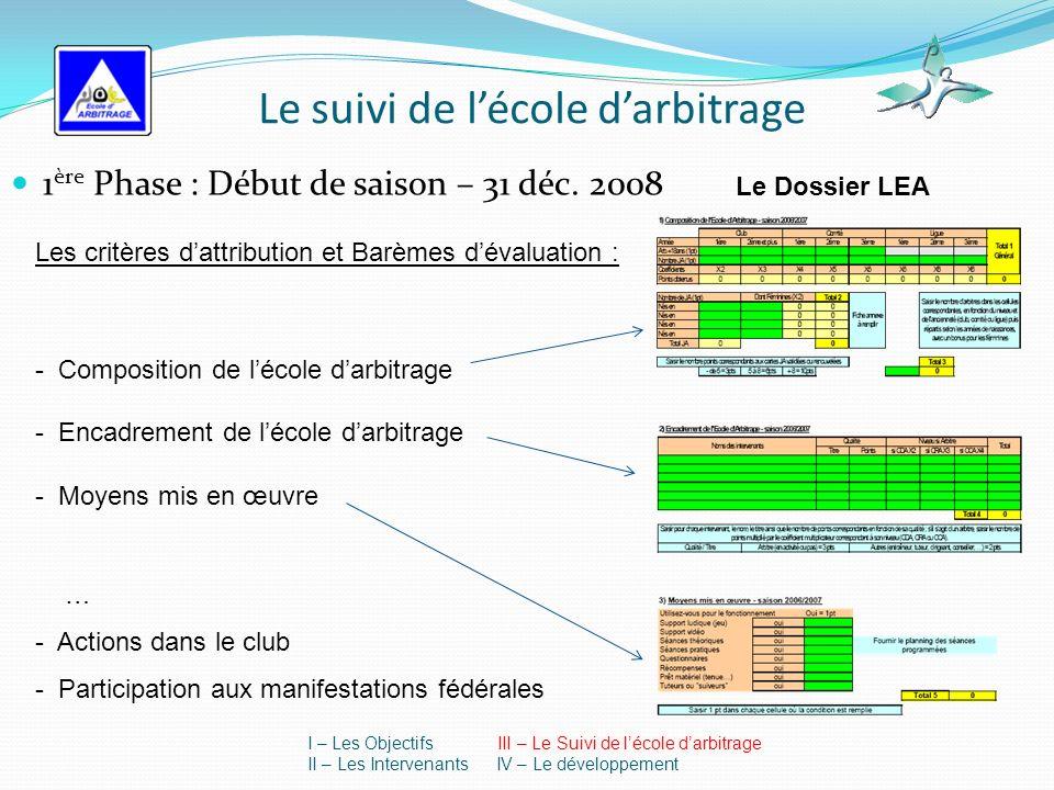 Le suivi de lécole darbitrage 1 ère Phase : Début de saison – 31 déc.