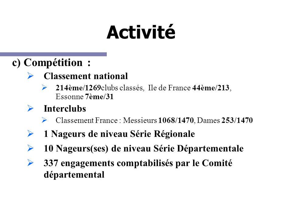 Activité c) Compétition : Classement national 214ème/1269clubs classés, Ile de France 44ème/213, Essonne 7ème/31 Interclubs Classement France : Messie