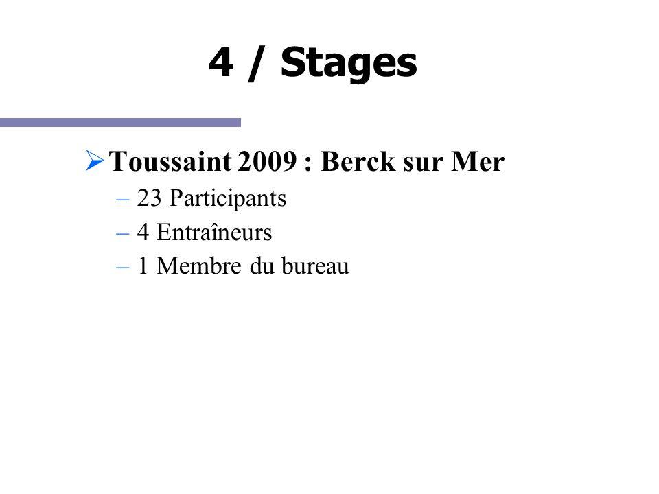 4 / Stages Toussaint 2009 : Berck sur Mer – –23 Participants – –4 Entraîneurs – –1 Membre du bureau