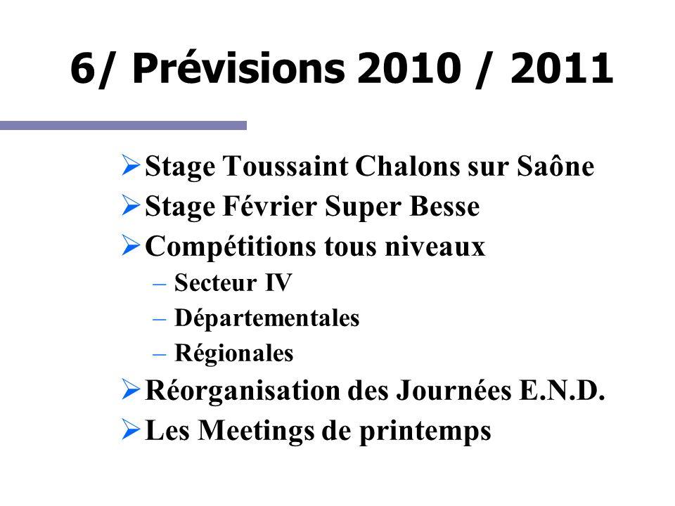 6/ Prévisions 2010 / 2011 Stage Toussaint Chalons sur Saône Stage Février Super Besse Compétitions tous niveaux – –Secteur IV – –Départementales – –Régionales Réorganisation des Journées E.N.D.