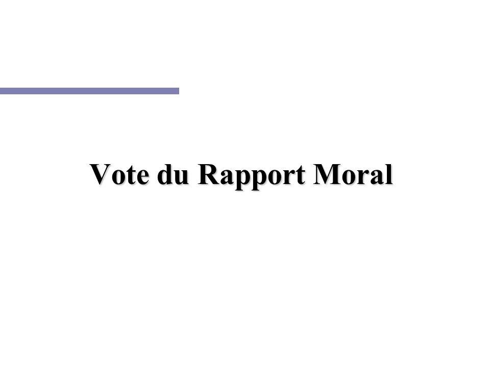 Vote du Rapport Moral