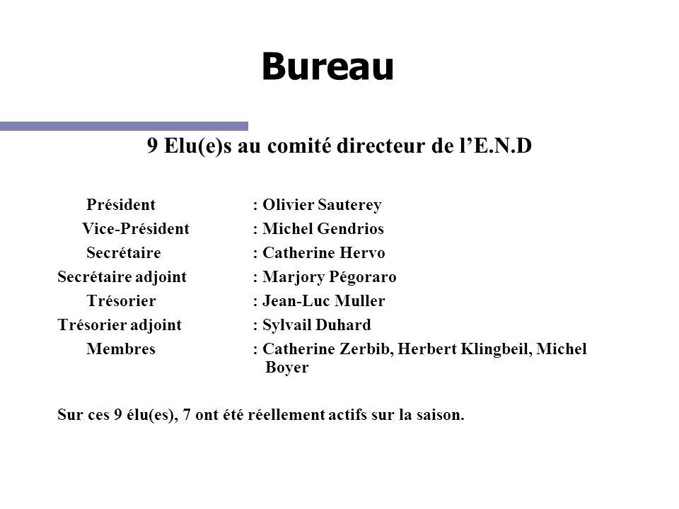 Bureau 9 Elu(e)s au comité directeur de lE.N.D Président: Olivier Sauterey Vice-Président : Michel Gendrios Secrétaire: Catherine Hervo Secrétaire adj