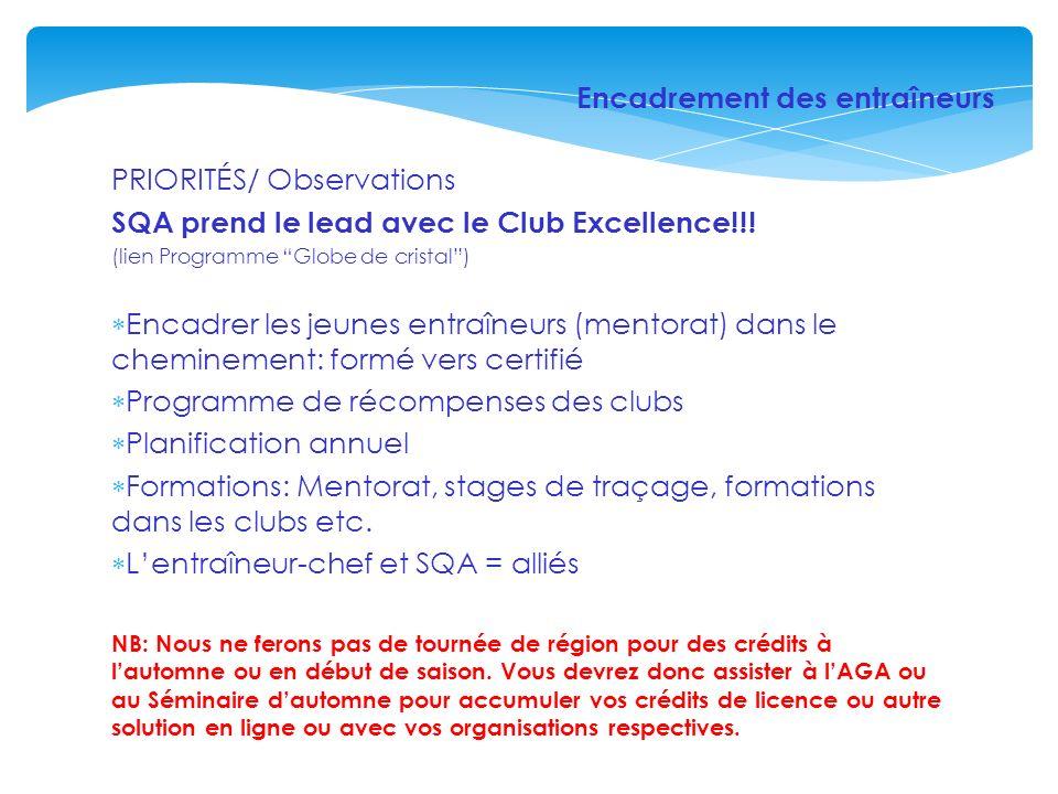 PRIORITÉS/ Observations SQA prend le lead avec le Club Excellence!!! (lien Programme Globe de cristal) Encadrer les jeunes entraîneurs (mentorat) dans
