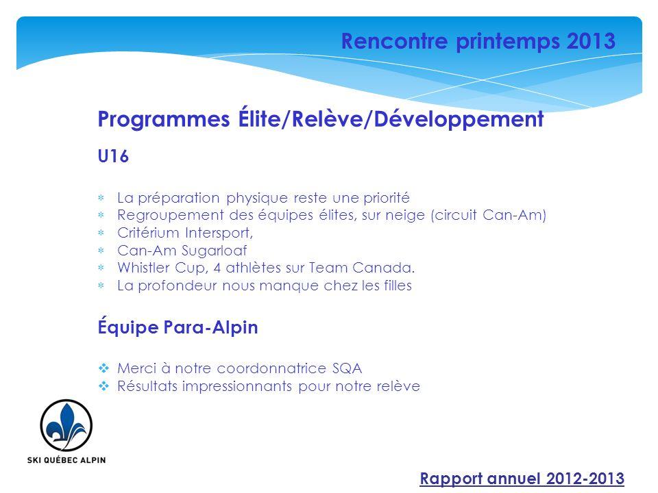 Programmes Élite/Relève/Développement U16 La préparation physique reste une priorité Regroupement des équipes élites, sur neige (circuit Can-Am) Crité