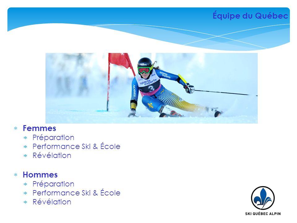 Femmes Préparation Performance Ski & École Révélation Hommes Préparation Performance Ski & École Révélation Équipe du Québec