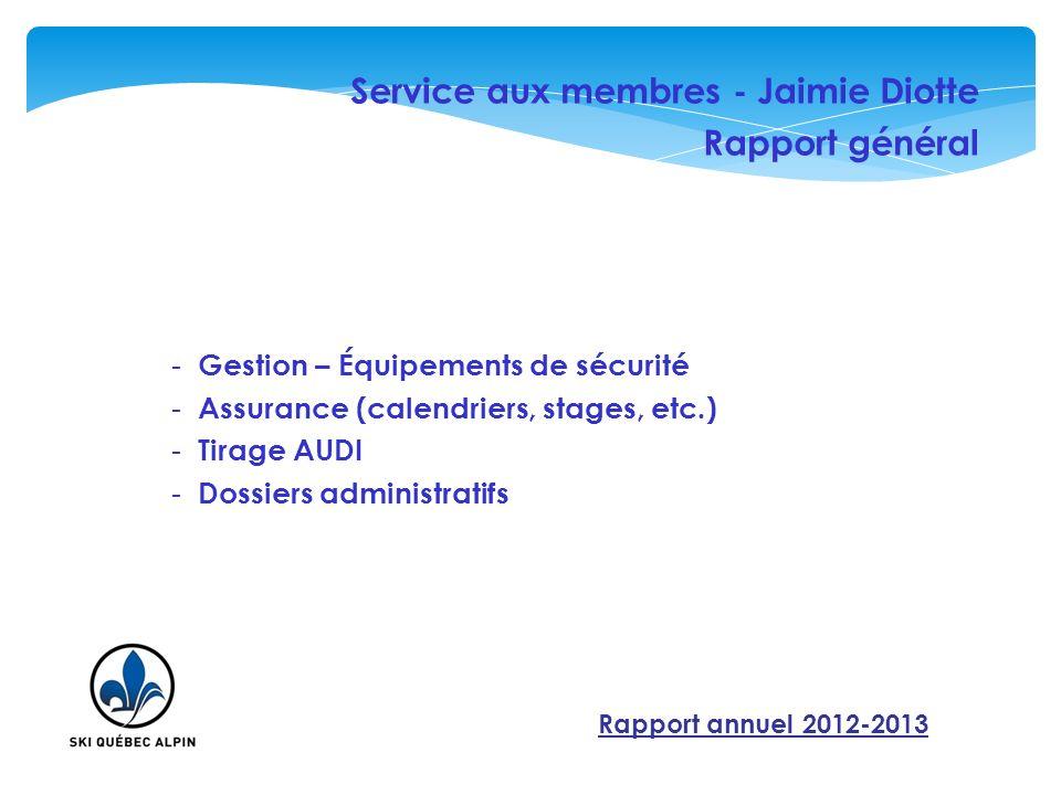 Service aux membres - Jaimie Diotte Rapport général - Gestion – Équipements de sécurité - Assurance (calendriers, stages, etc.) - Tirage AUDI - Dossie