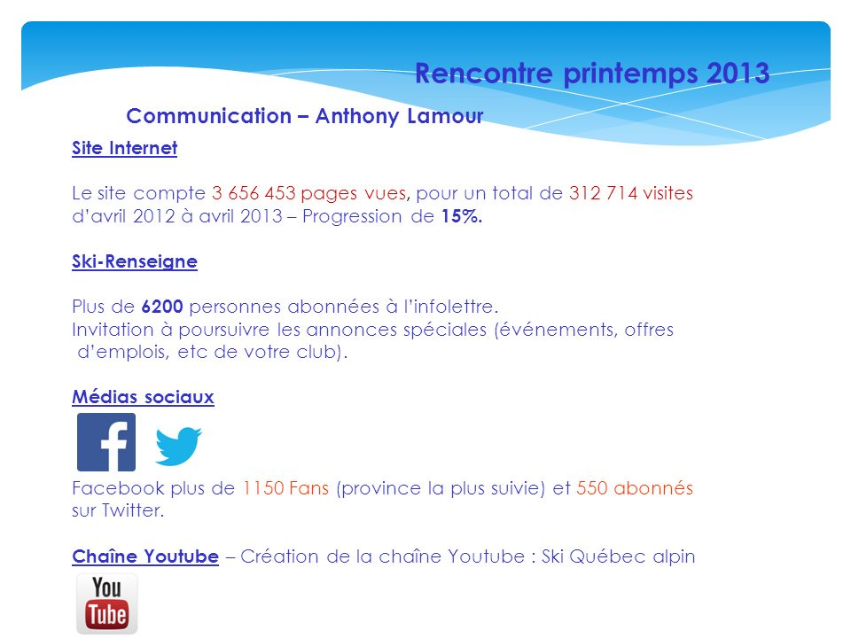 Communication – Anthony Lamour Site Internet Le site compte 3 656 453 pages vues, pour un total de 312 714 visites davril 2012 à avril 2013 – Progress